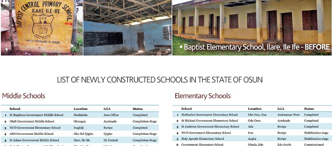 list-of-schools-in-osun